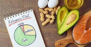 KetoGenic Accelerator Diet - pour mincir - prix - avis - site officiel